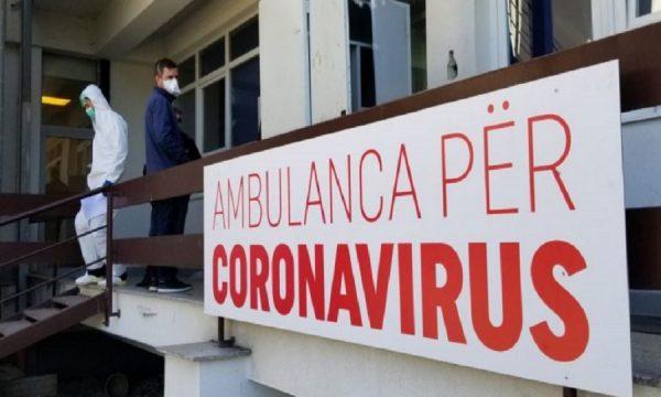 Kosova vazhdon me raste të Covid 19