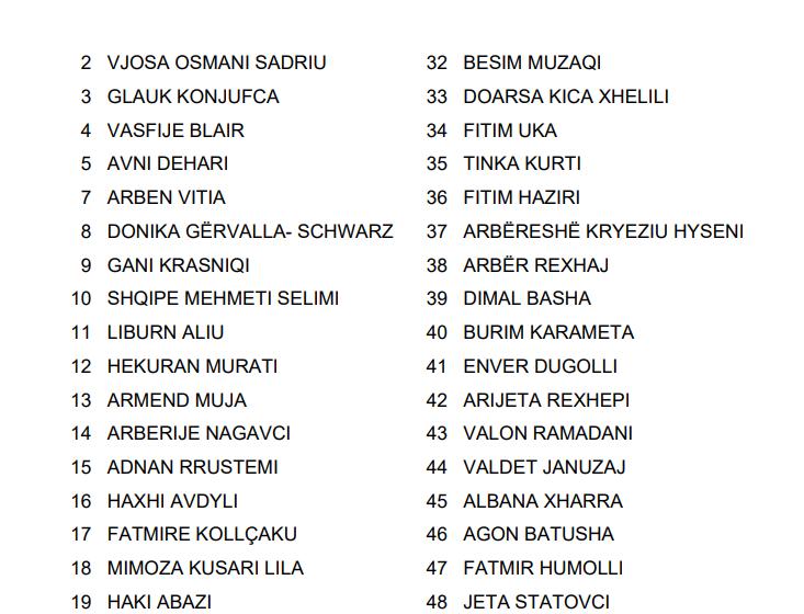 KQZ publikon broshurën e kandidatëve, listës së LVV-së i prin Vjosa Osmani