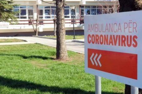 5 raste pozitive me COVID-19 në Suharekë